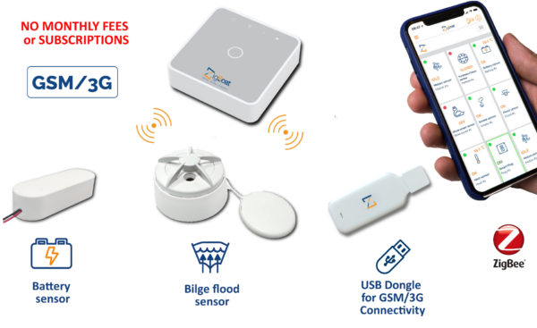 Glomex - ZigBoat Connectivity Kit