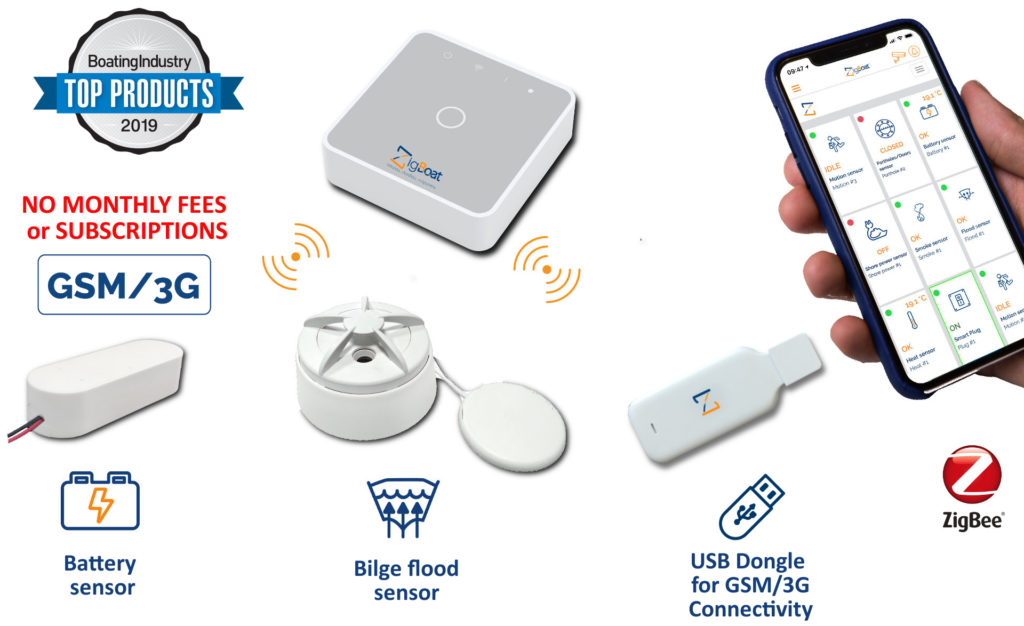 Glomex ZigBoat Connectivity Kit 2019