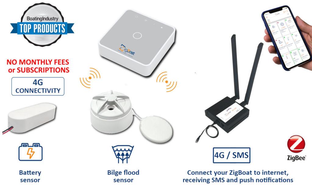 ZigBoat Connectivity Kit 4G - ZB104G