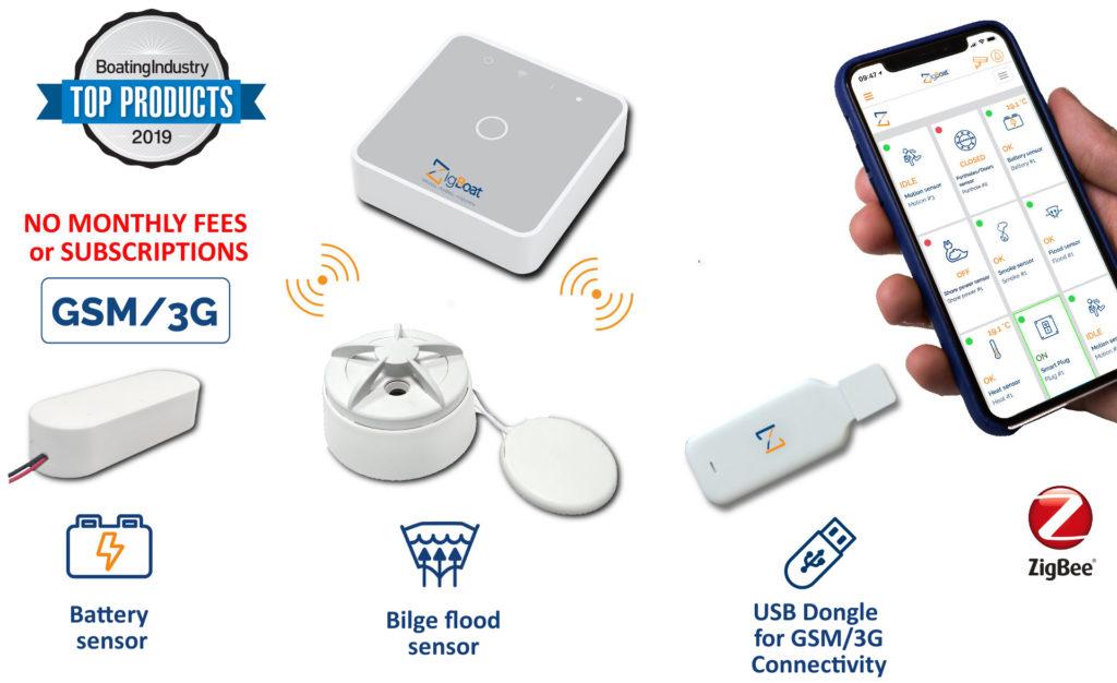 Glomex ZigBoat Connectivity Kit 2019
